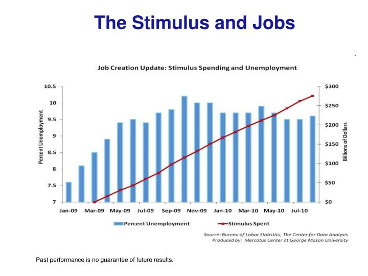 The Stimulus and Jobs