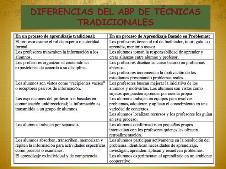 DIFERENCIAS DEL ABP DE TÉCNICAS TRADICIONALES