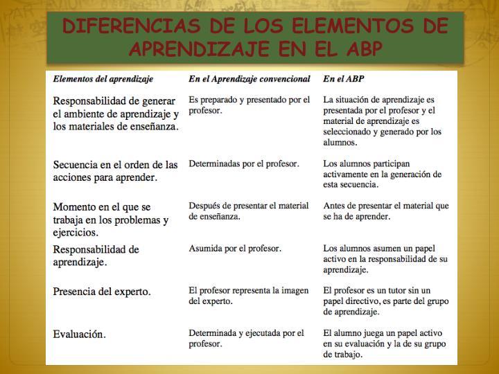 DIFERENCIAS DE LOS ELEMENTOS DE APRENDIZAJE EN EL ABP