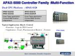 apax 5000 controller family multi function1