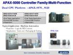 apax 5000 controller family multi function2