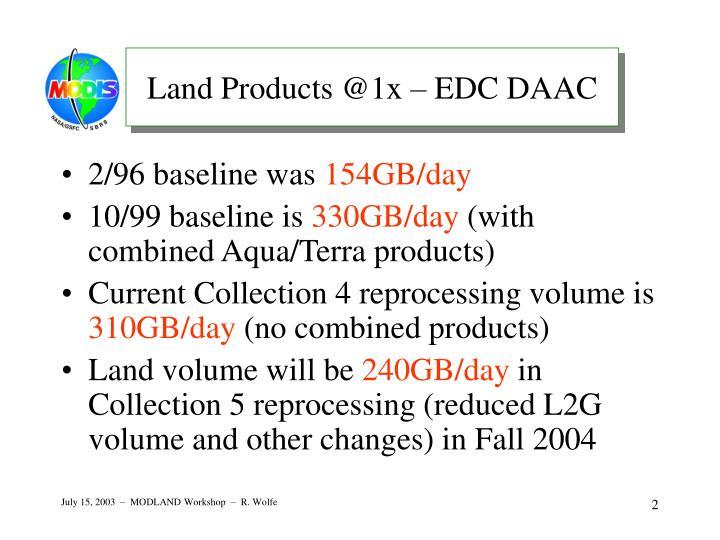 Land products @1x edc daac