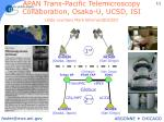 apan trans pacific telemicroscopy collaboration osaka u ucsd isi slide courtesy mark ellisman@ucsd