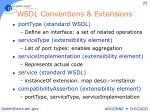 wsdl conventions extensions