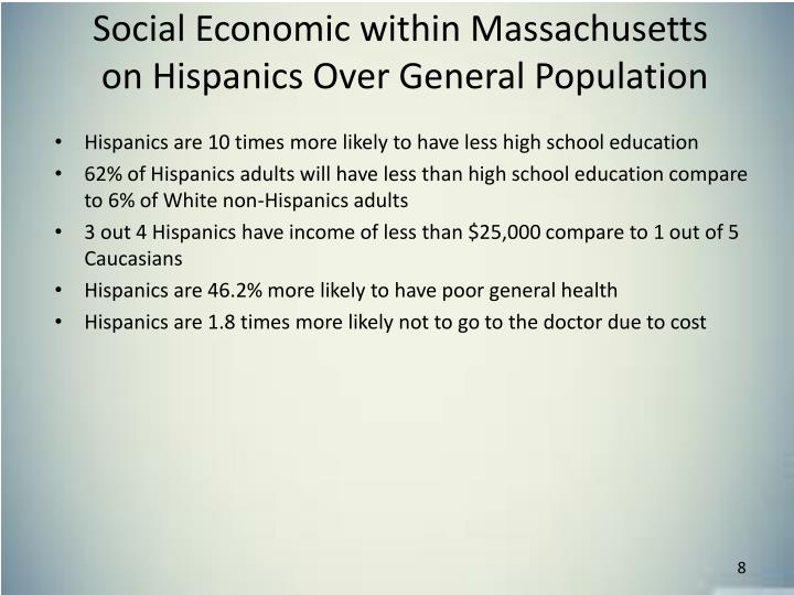 Social Economic within Massachusetts