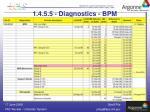 1 4 5 5 diagnostics bpm