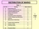 distribution of marks1