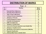 distribution of marks2