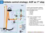 validate control strategy aof as 1 st step