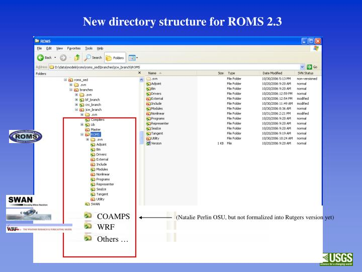 New directory structure for ROMS 2.3