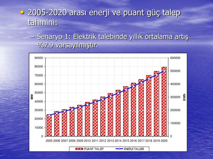 2005-2020 arası enerji ve puant güç talep tahmini: