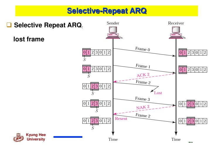 Selective-Repeat ARQ