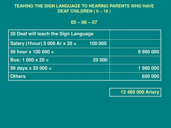 Teahing the sign language to hearing parents who have deaf children 0 18 05 06 07