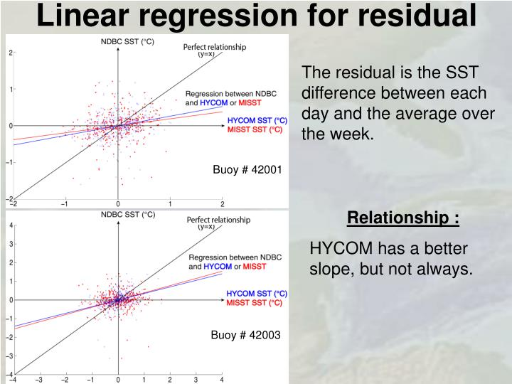 Linear regression for residual