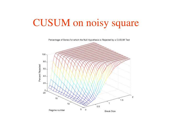 CUSUM on noisy square