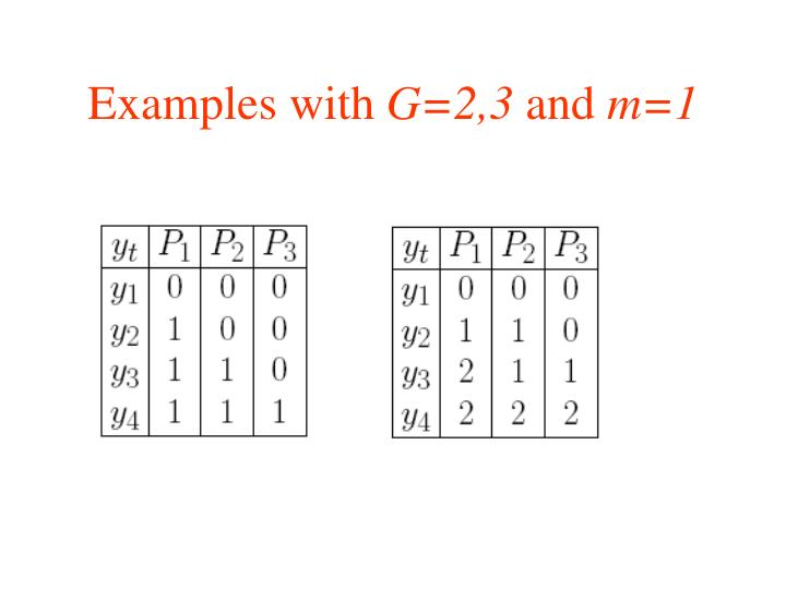 Examples with