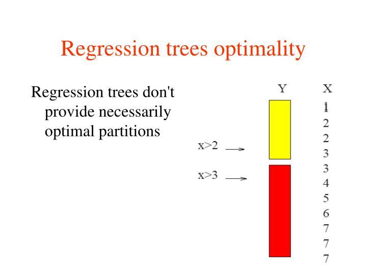 Regression trees optimality