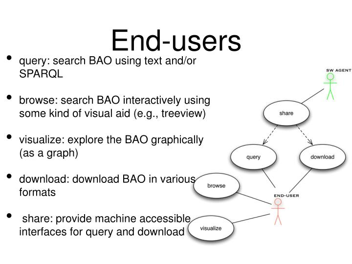 End-users