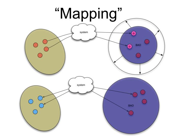 """""""Mapping"""""""