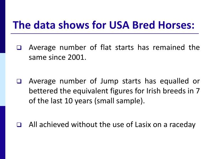 The data shows for USA Bred Horses: