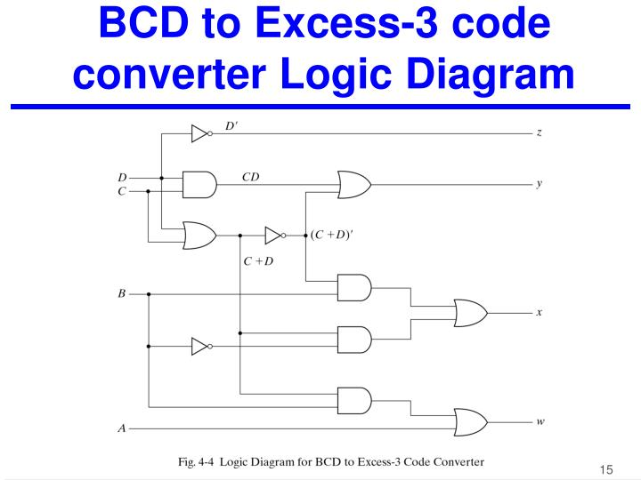 bcd to excess 3 logic diagram ppt - combinational logic design powerpoint presentation ... msg 3 logic diagram