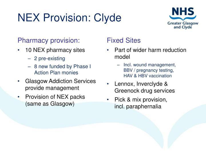 Pharmacy provision: