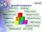 symmapi components