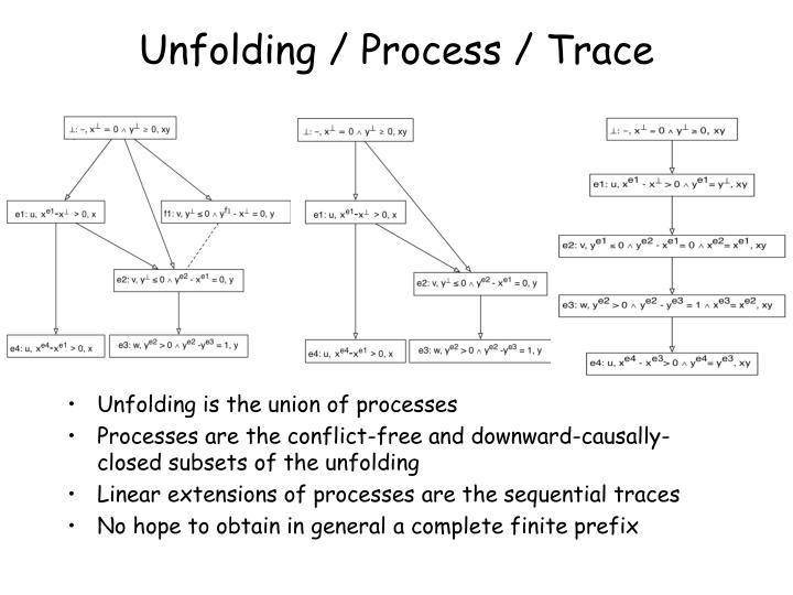 Unfolding / Process / Trace