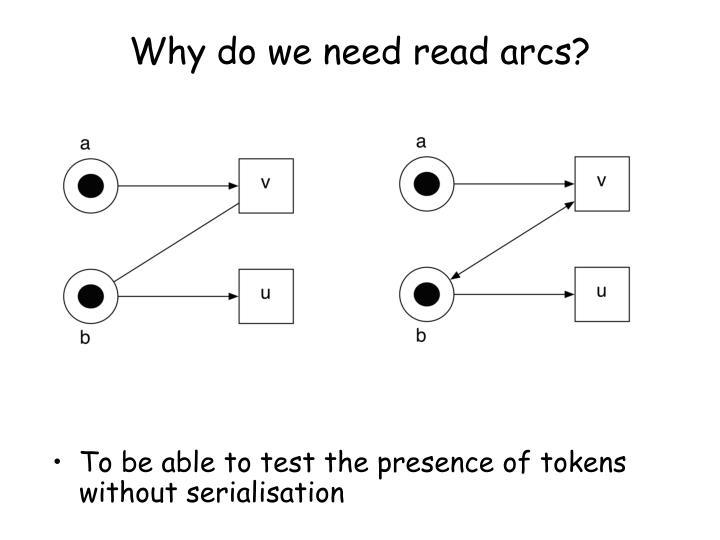 Why do we need read arcs?