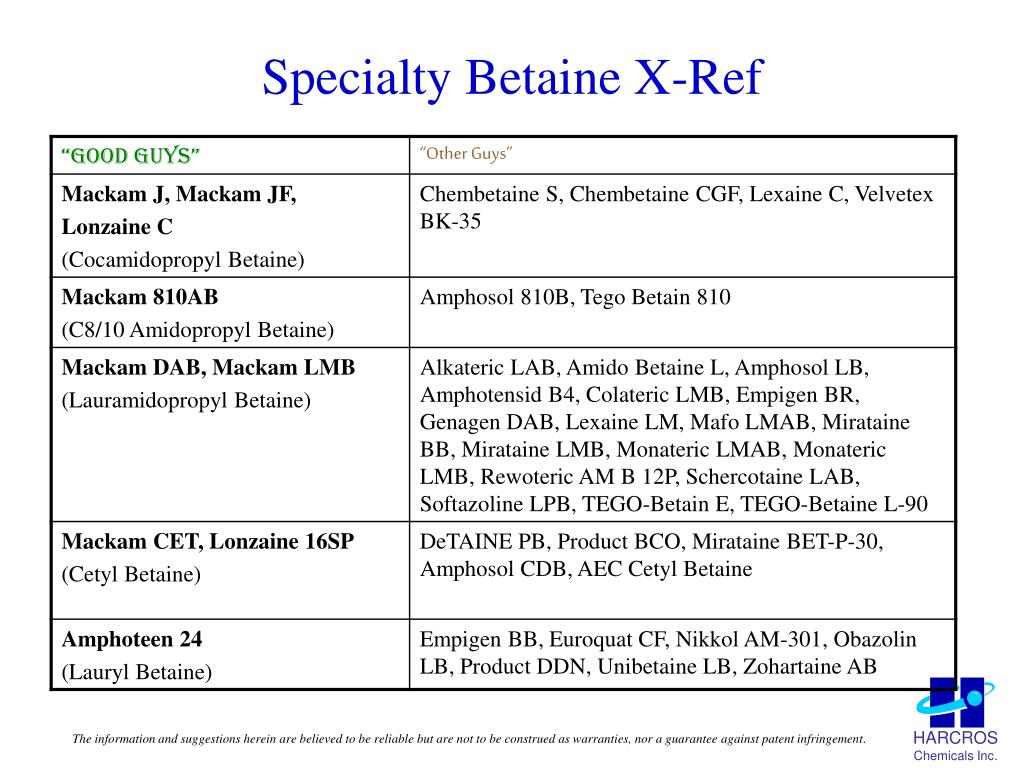 """PPT - Betaines & Sultaines """"Not Just Another Pretty Foamer"""