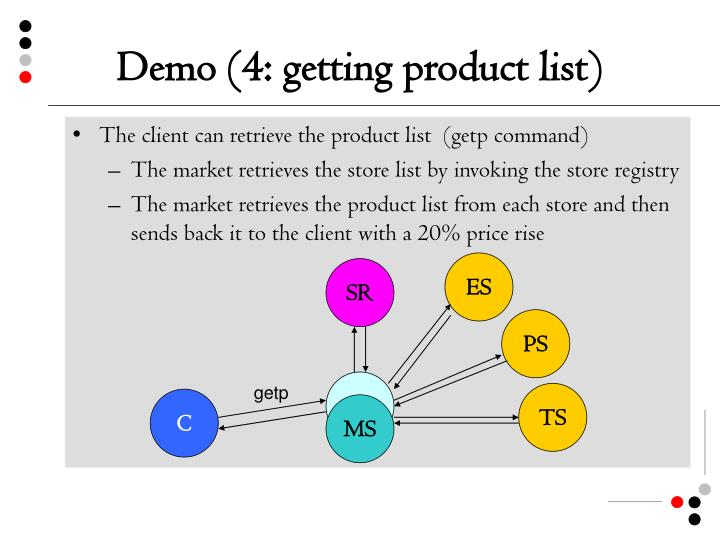 Demo (4: getting product list)