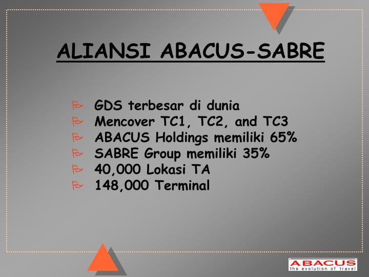 ALIANSI ABACUS-SABRE