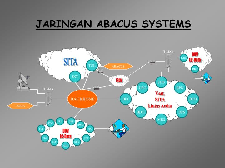 JARINGAN ABACUS SYSTEMS