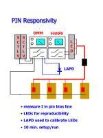 pin responsivity