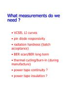 what measurements do we need