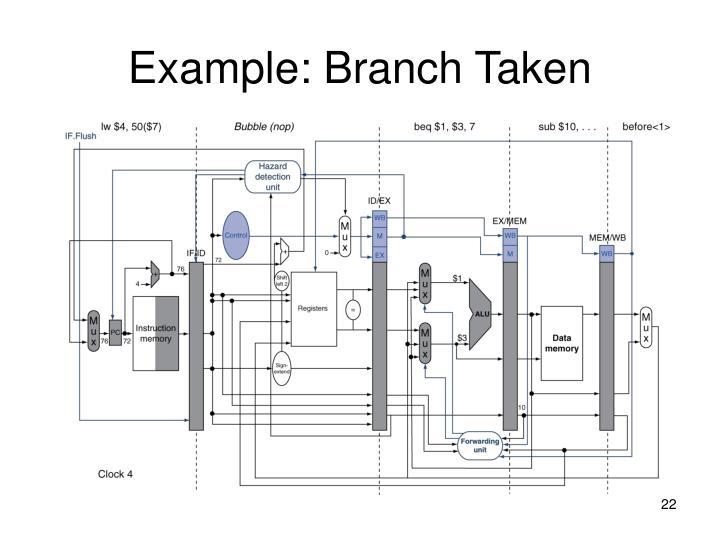 Example: Branch Taken