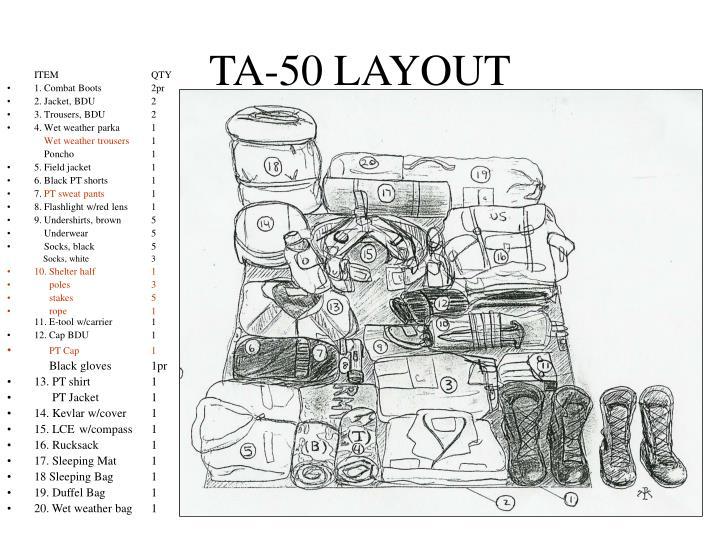 ta 50 layout n.
