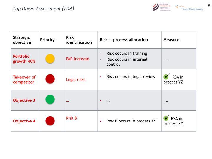 Top Down Assessment (TDA)