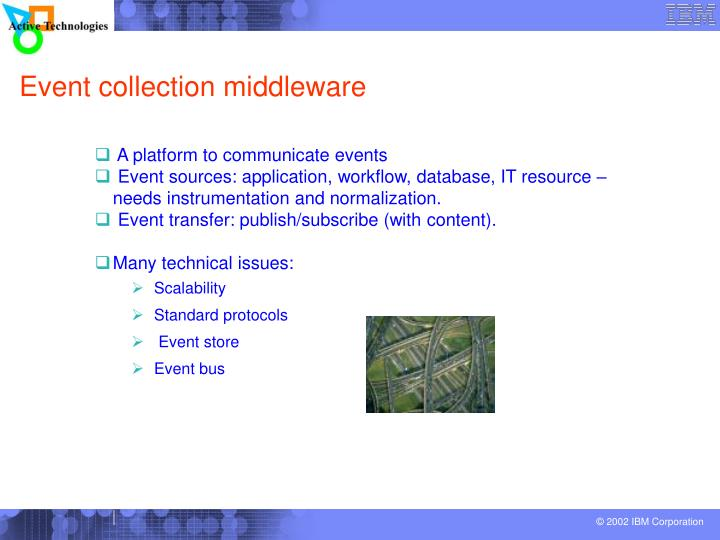 Event collection middleware