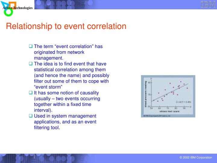 Relationship to event correlation