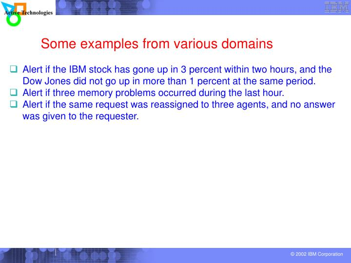 Some examples from various domains