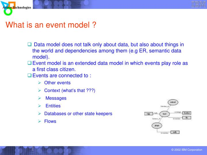 What is an event model ?