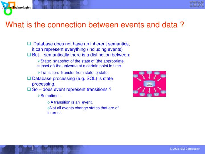 What is the connection between events and data ?