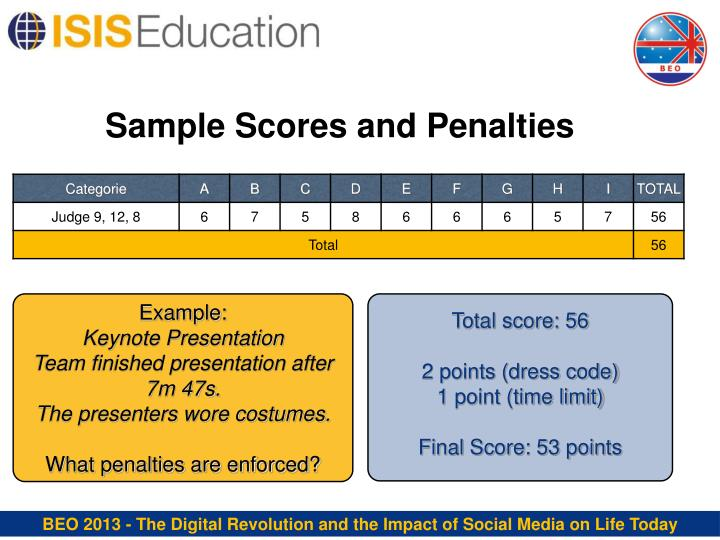 Sample Scores and Penalties