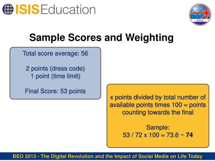 Sample Scores and Weighting