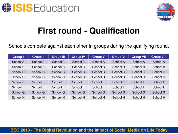 First round - Qualification
