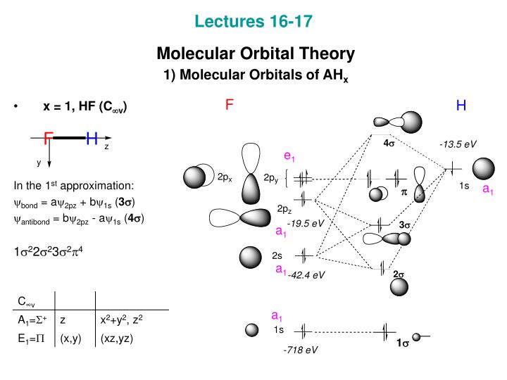 Ppt lectures 16 17 molecular orbital theory 1 molecular orbitals lectures 16 17 molecular orbital theory 1 molecular orbitals ccuart Gallery
