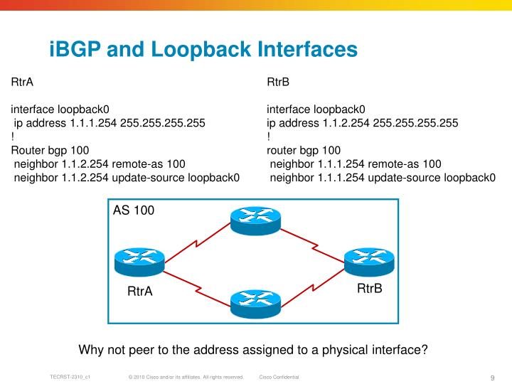 iBGP and Loopback Interfaces