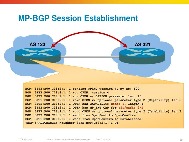 MP-BGP Session Establishment