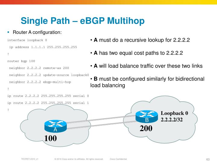 Single Path – eBGP Multihop